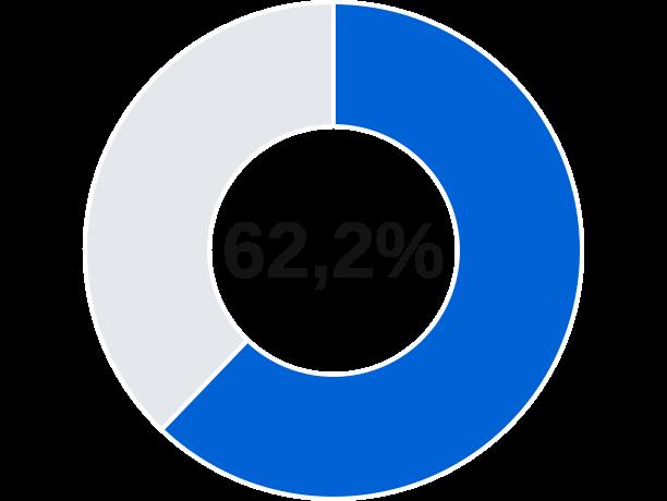 Meios de atuação de MEIs para estabelecimento fixo na cidade de Hidrolândia