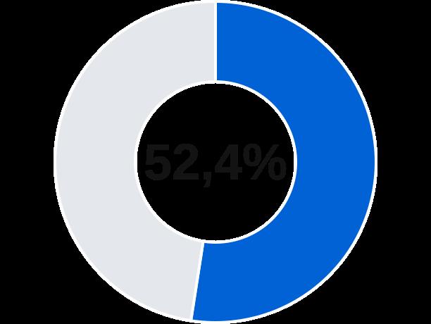 Meios de atuação de MEIs para estabelecimento fixo na cidade de Olaria