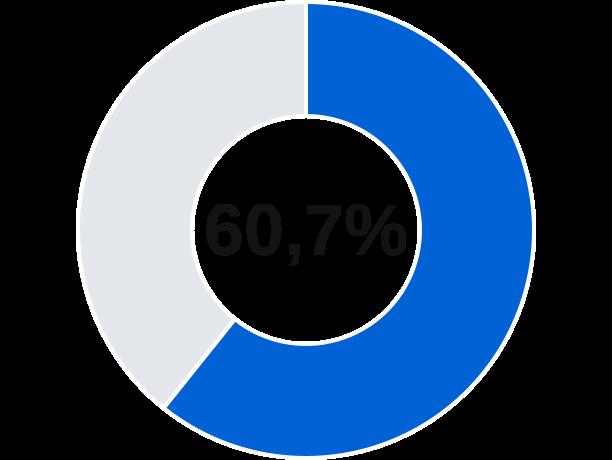 Meios de atuação de MEIs para estabelecimento fixo na cidade de Breu Branco