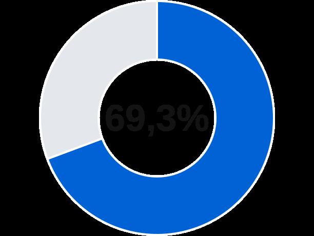 Meios de atuação de MEIs para estabelecimento fixo na cidade de Novais